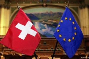 Tranzit Svájcon keresztül